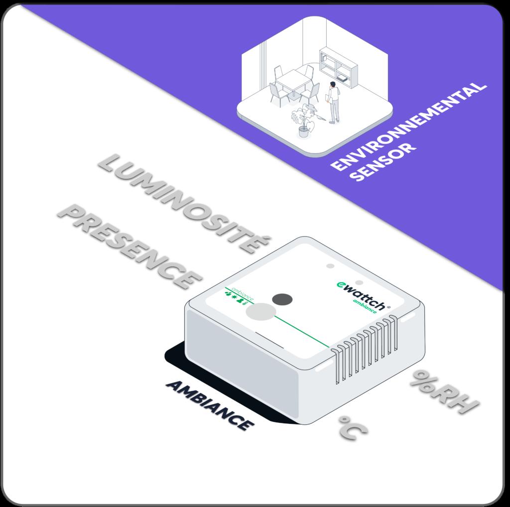Capteur ambiance environnement luminosité, humidité, température - Ewattch
