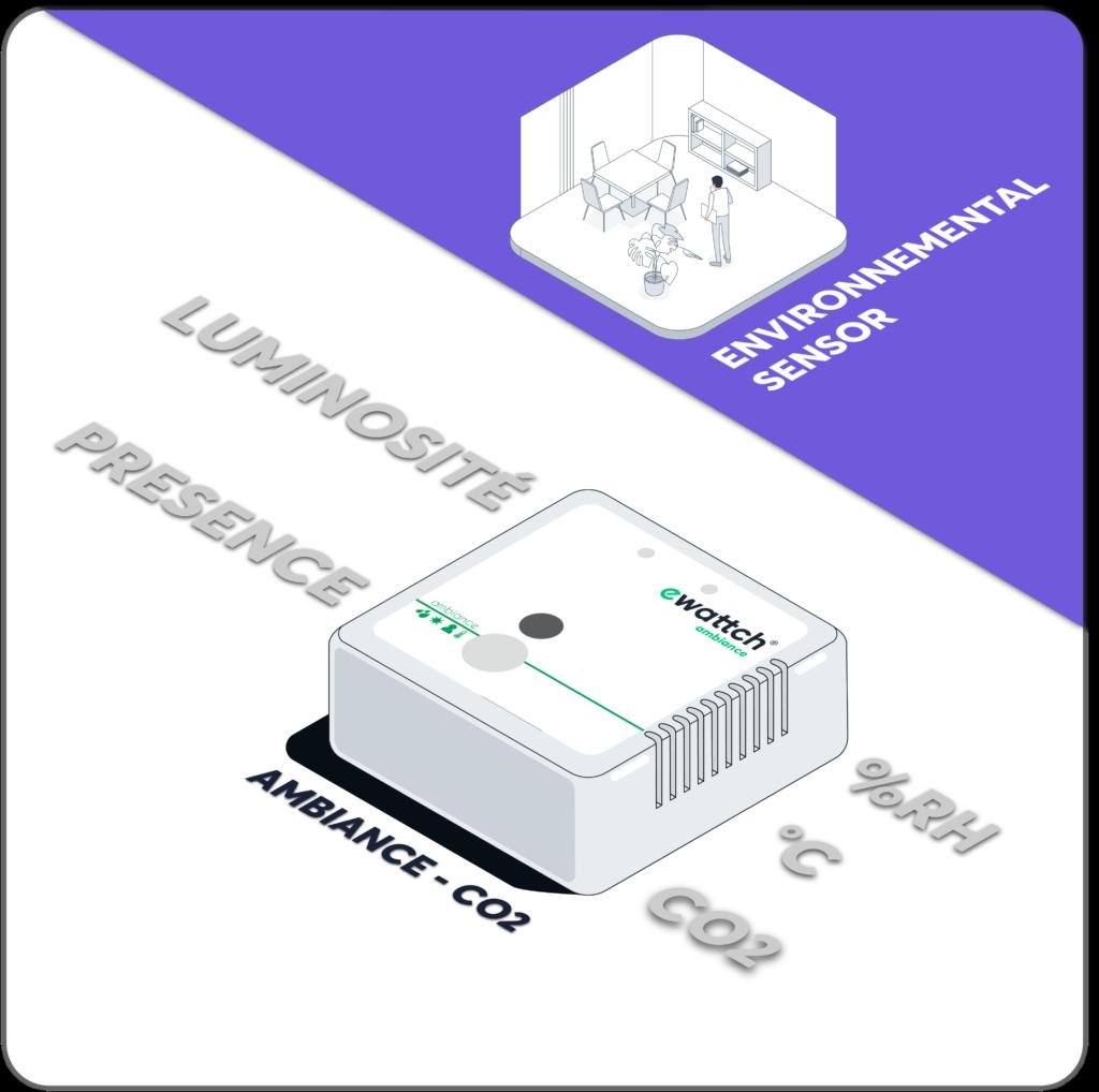 Capteur ambiance environnement luminosité- humidité - température- présence - Ewattch