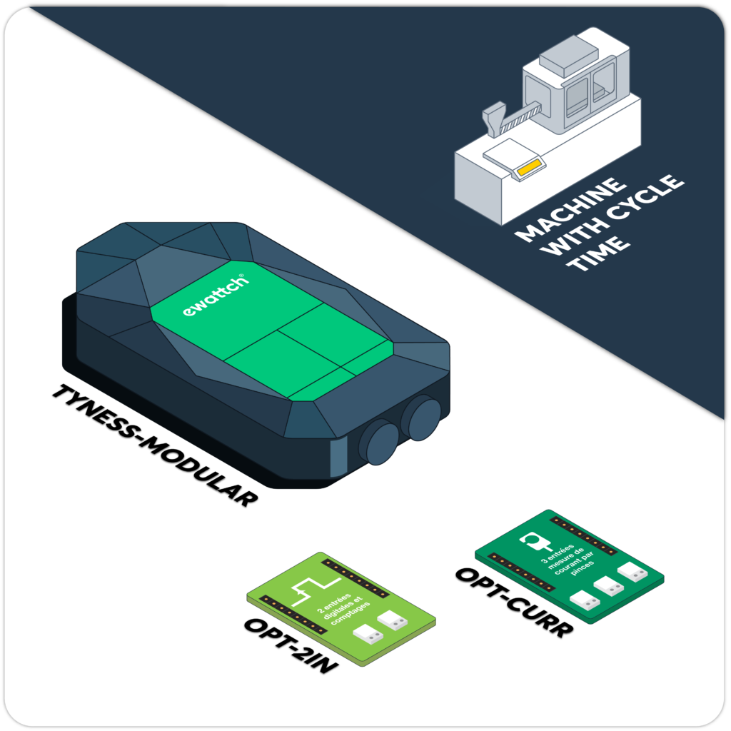 Visuel Kit machine 4.0